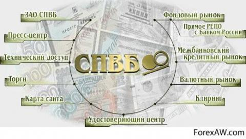 ЗАО «Санкт-Петербургская Валютная Биржа