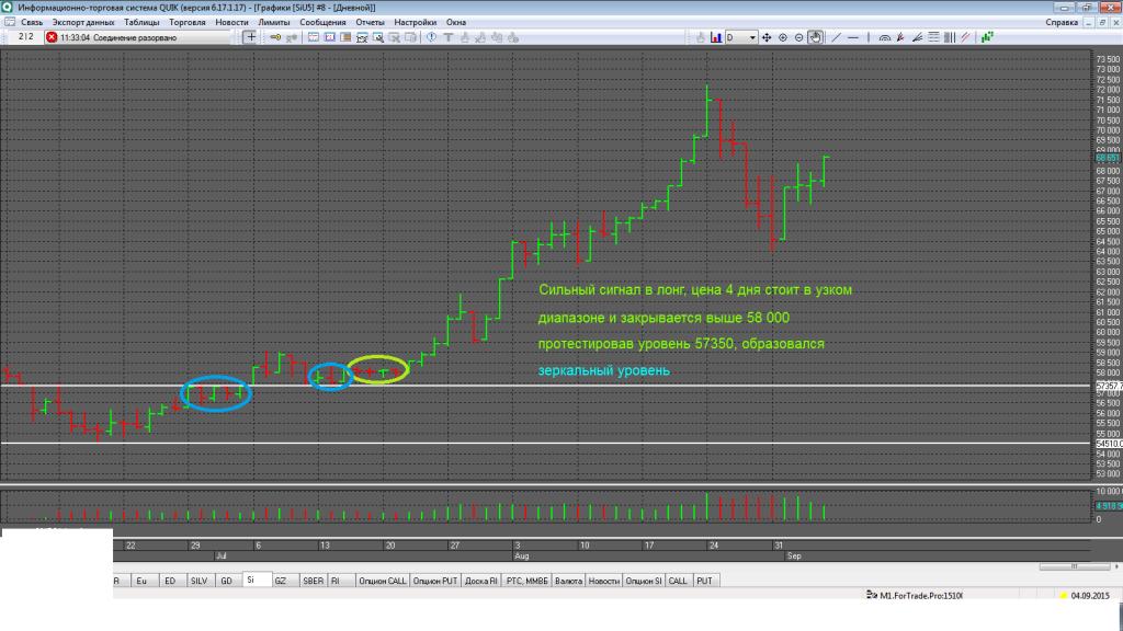 консолидация рынка