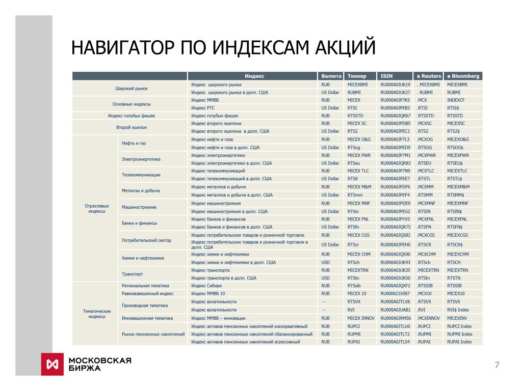 индекс-ММВБ-3