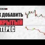 Открытый интерес на бирже