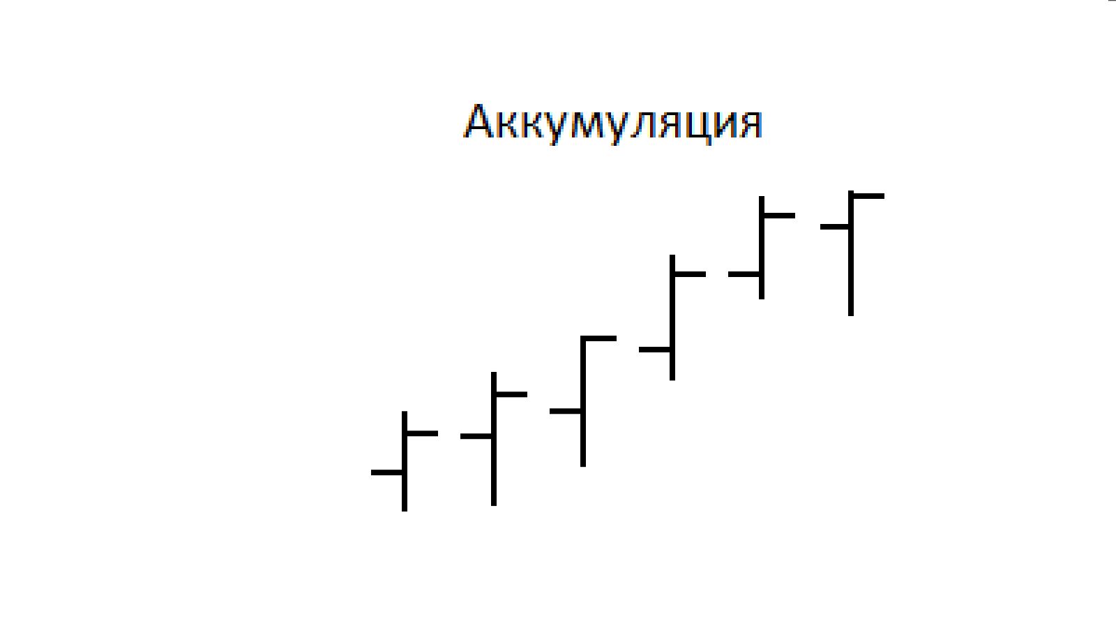 Б грузинская д 1 форекс ym fin
