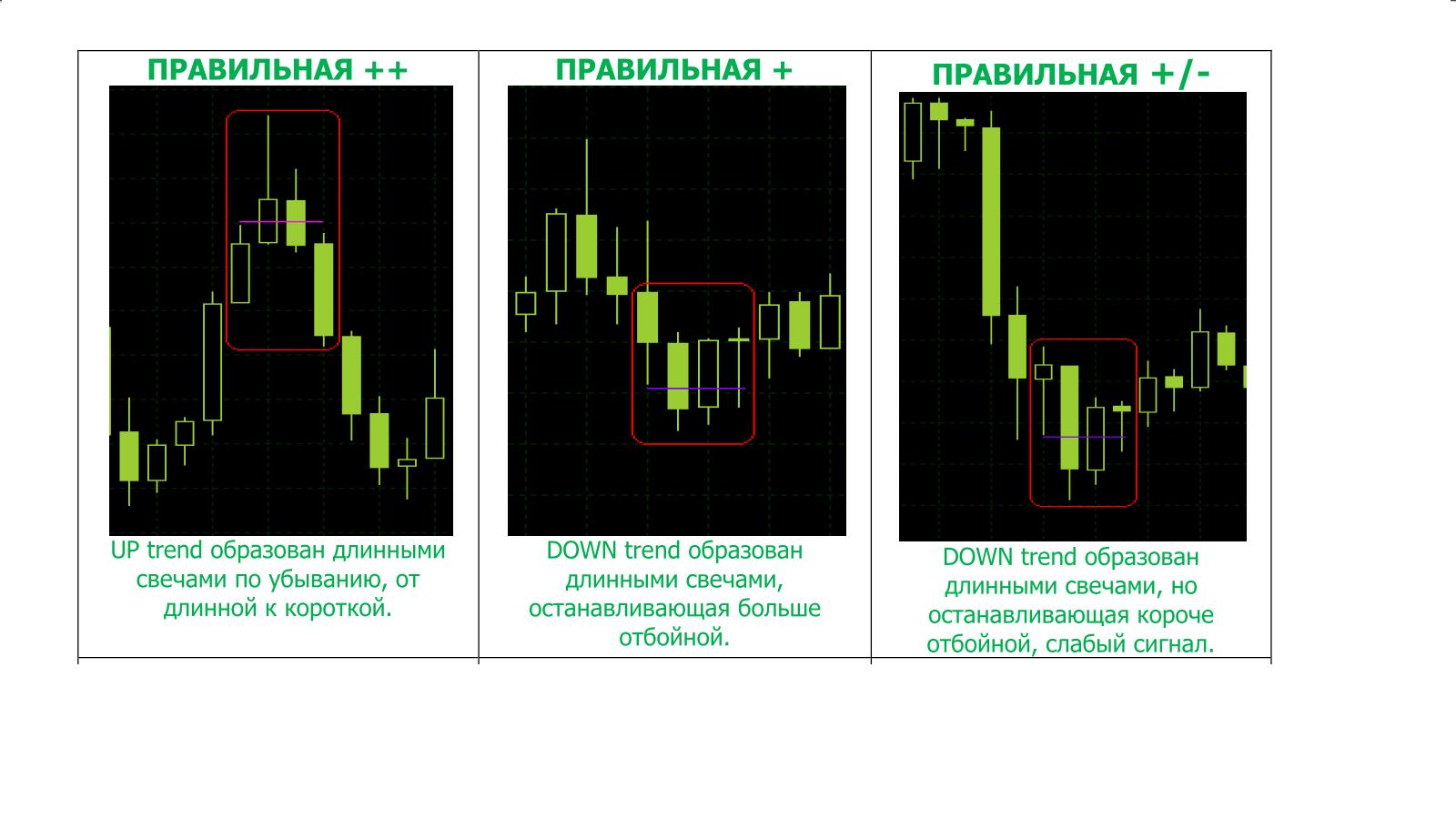 Алгоритмы торговли форекс arcticcoin криптовалюта