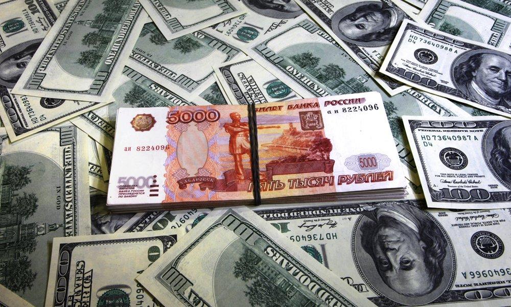 фьючерс доллар-рубль